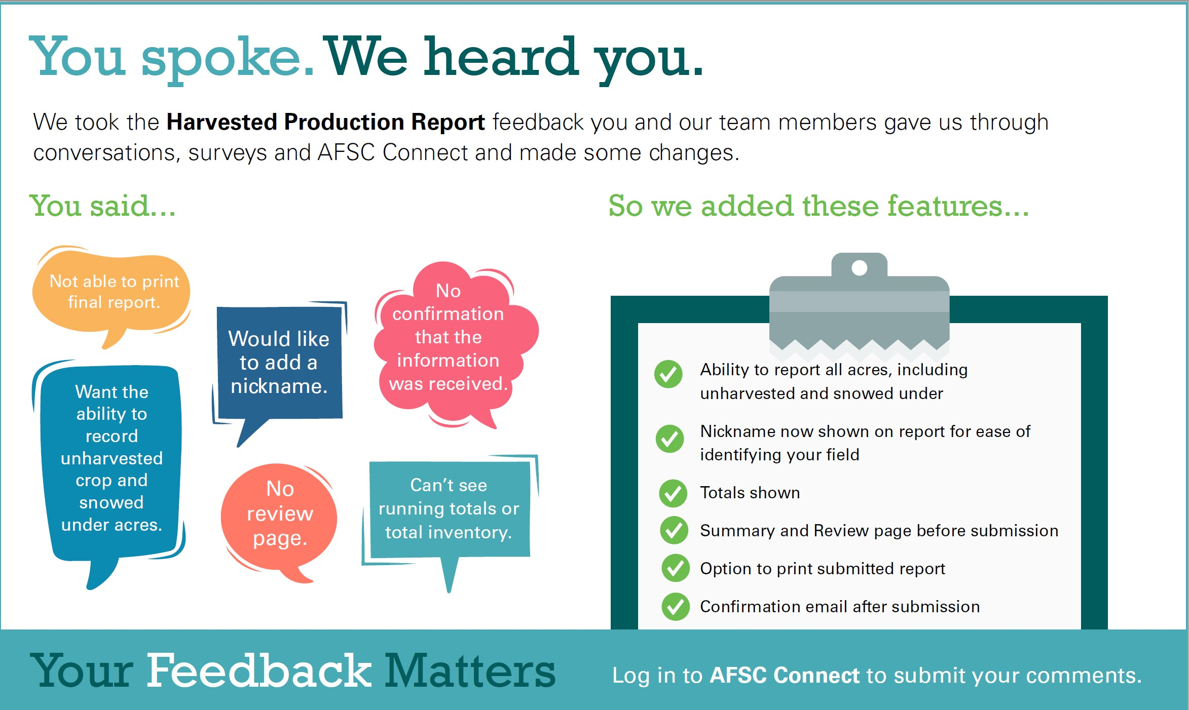 An infographic outlining recent improvements to the Harvested Production Report process